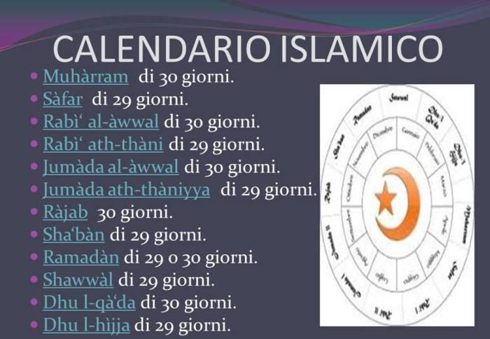 Il Calendario Islamico.Boldrini Togliere I Santi Dal Calendario E Offensivo